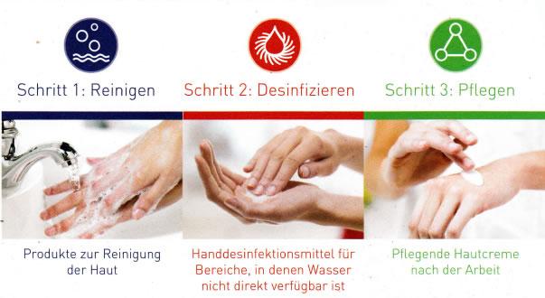 Hautreinigung, Desinfektion & Pflege